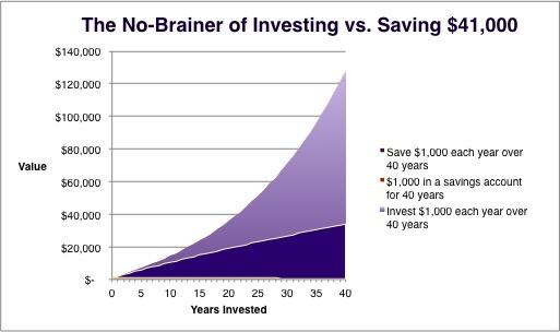 Compound Interest Retirement 4